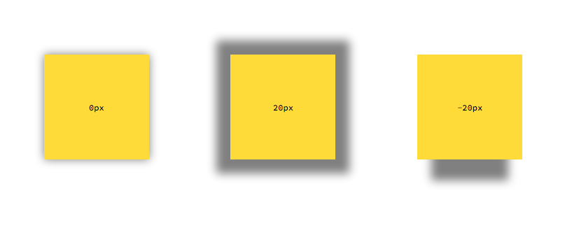 Demo of spread value at 0px, 20px and -20px
