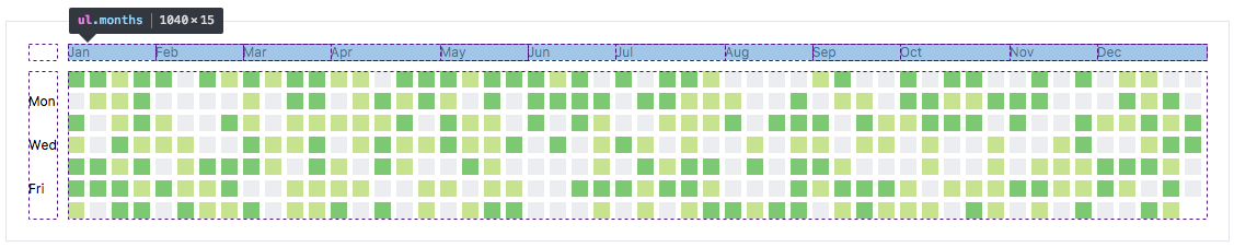 Recreating the GitHub Contribution Graph with CSS Grid Layout