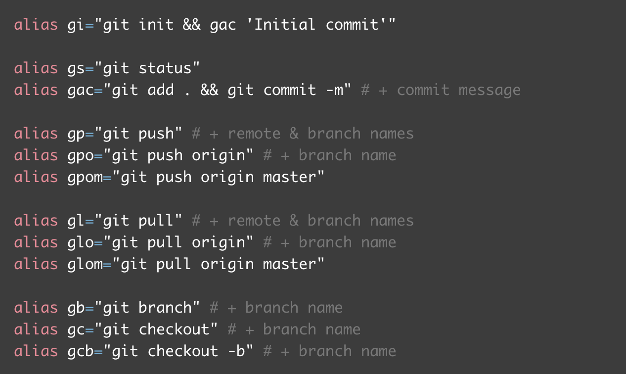 Aliases Aliases Git Lazy Git Lazy Lazy Aliases Developers For Git Developers For For fBWCBdq