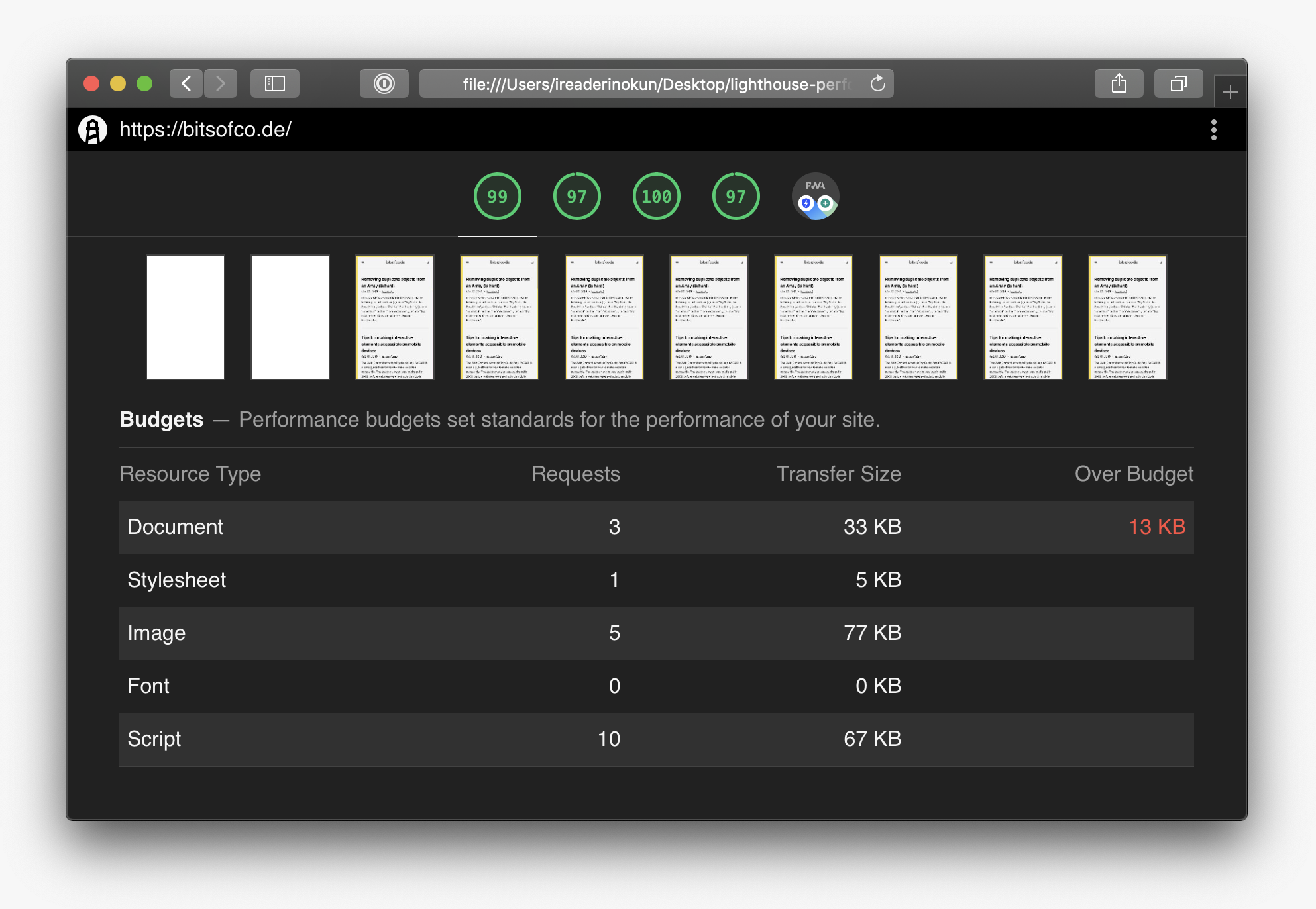 Your first performance budget with Lighthouse