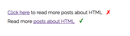 Proper placement of anchor tag around meaningful text. Anchor tag around the words click here vs around the words more posts about HTML