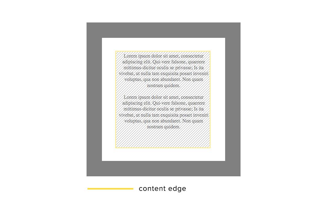 Content Area and Content Edge